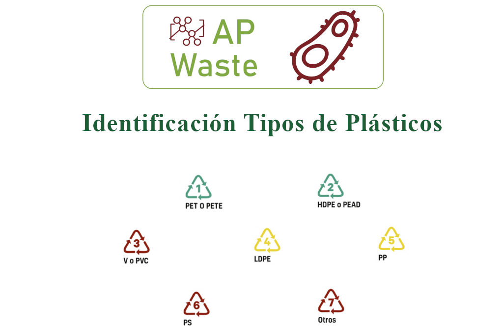 Los plásticos y su degradación dentro del Proyecto AP-Waste